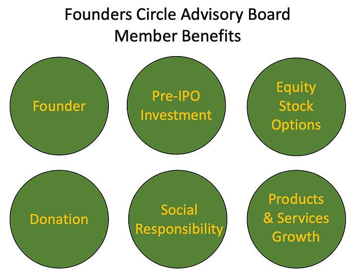 Advisoy Board Member Benefits.jpg