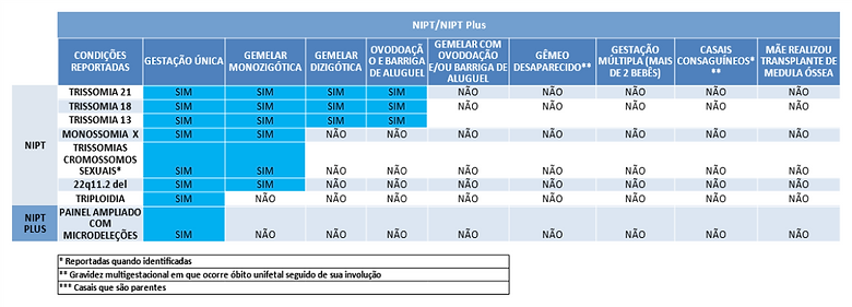 tabela NIPT.png