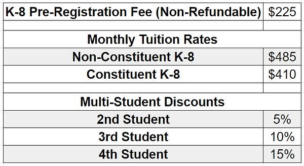K-8 Tuition.PNG
