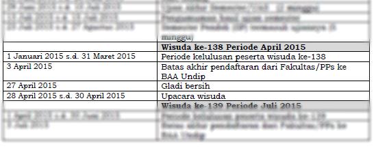 Jadwal Wisuda_edited.PNG