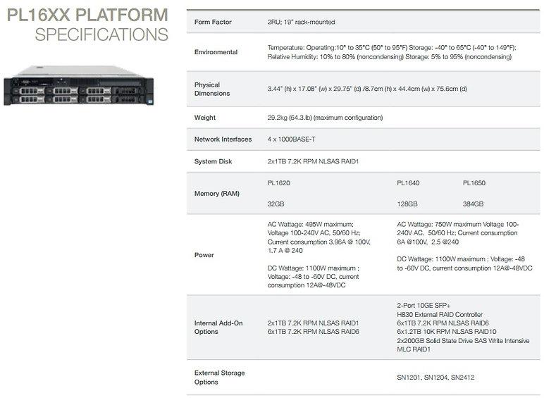 PL1210 Datasheet