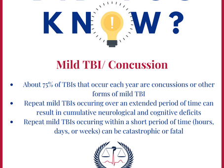 Mild TBI (mTBI)/ Concussion