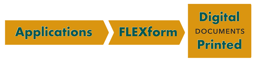 application into Flexform, into printed and digital documents