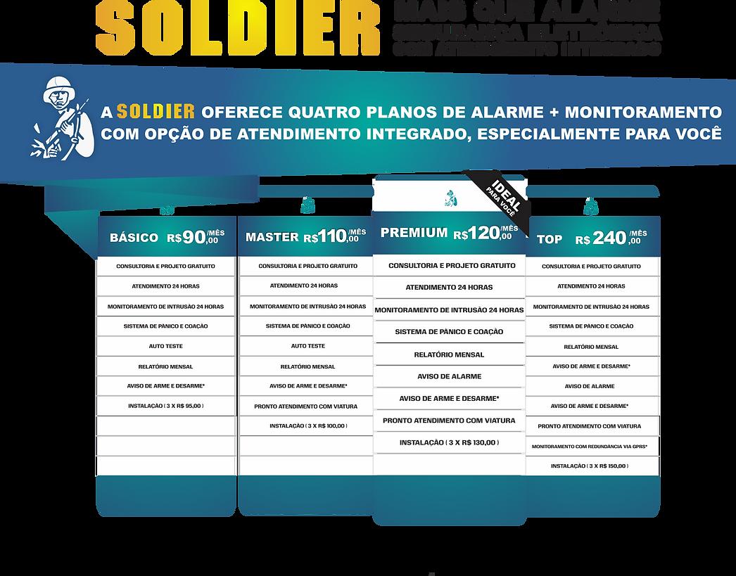 SOLDIER ALARME