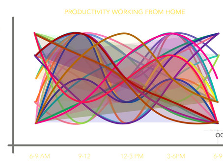 Home Office Productivity Patterns