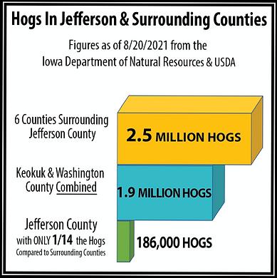 2021 JC & Surrounding County Graph Sourc