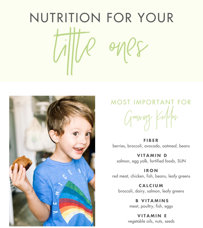Nutrition For Your Little Ones