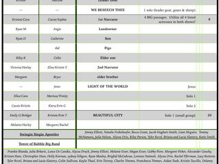 """Cast List """"Godspell Jr"""""""