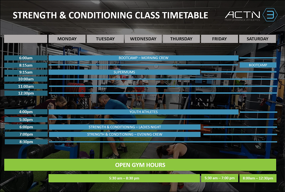 Strength & Conditioning Timetable (1).pn