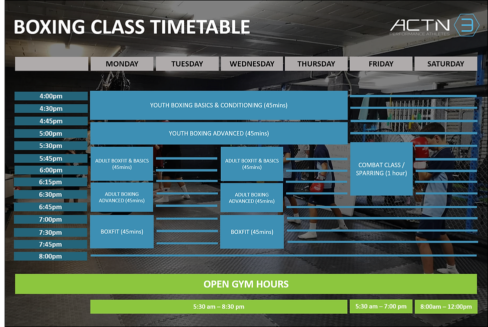 Boxing Timetable.png