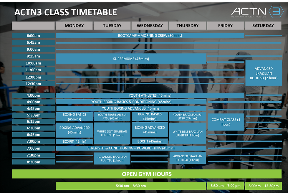 ACTN3 Timetable.png
