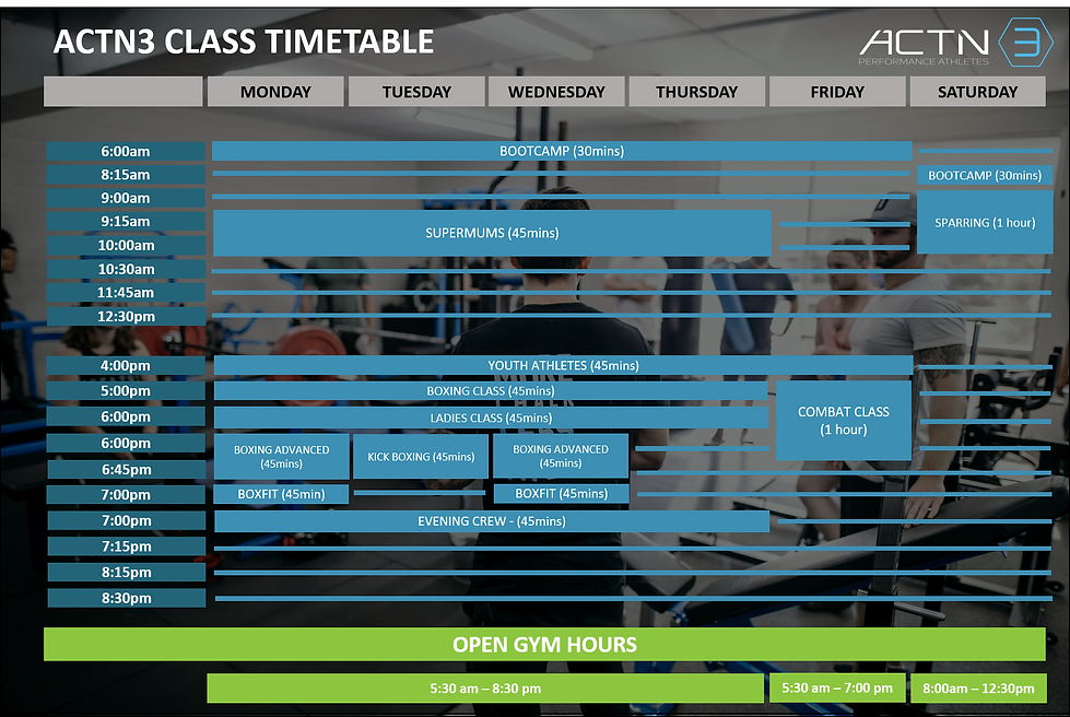 ACTN3 Class Timetable.2.png
