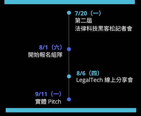 螢幕快照 2020-07-16 上午10.20.16.png