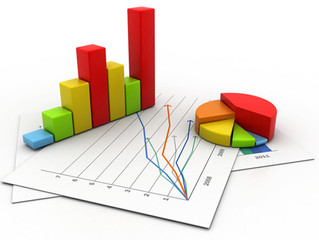 Real Estate Stats - October, 2014