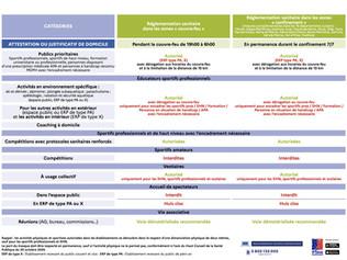Tableaux des annonces du 18 mars