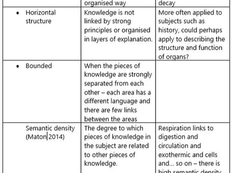 The language of curriculum