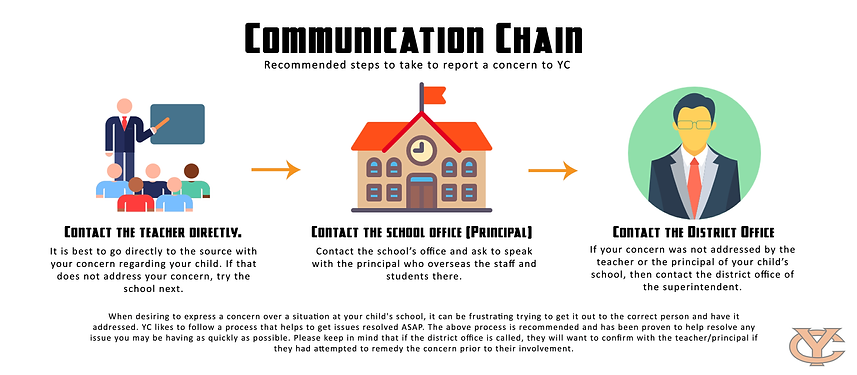 communication chain.png