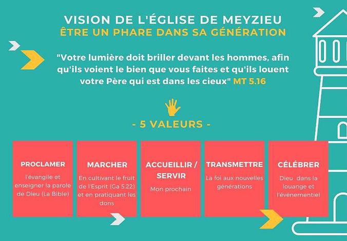 2020-10-01_Valeurs ACM.jpg