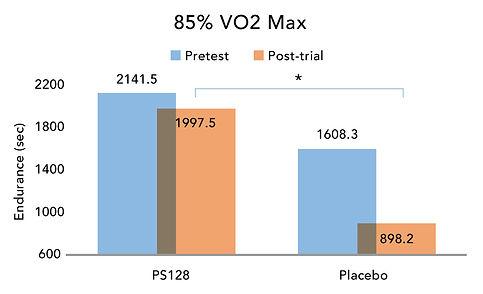 ps128_chart_max.jpg