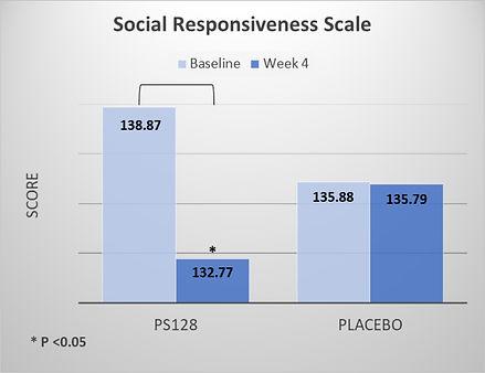 SRS-Social-Scale.jpg
