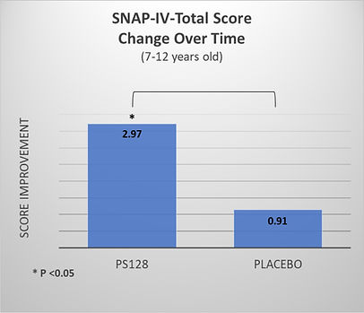 SNAP-IV-Total.jpg