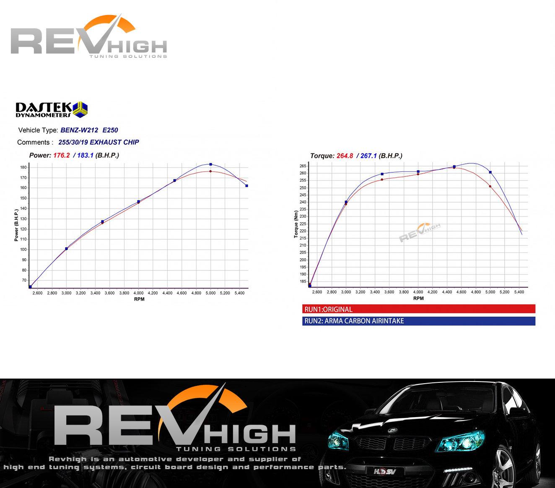 Mercedes Benz W212 E250 M274 DE carbon fiber airbox Performance cold air  intake