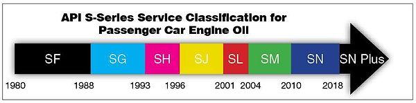 API_Gasoline_Classifications-1.jpg