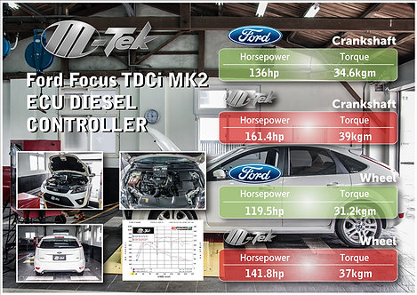 FORD FOCUS 2.0 MK3 TDCI Chip-Tuning