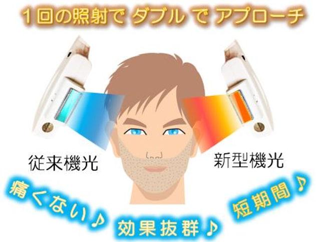 従来式のIPL光脱毛光と最新式の脱毛光のダブルでアプローチする方式の説明