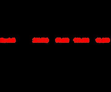 Tütün Üretimi 2019-2020