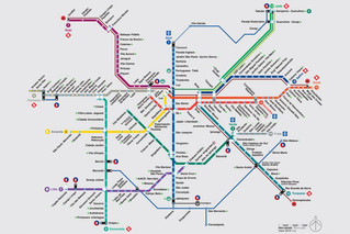 Public Metro System of São Paulo – A guide for the tourist