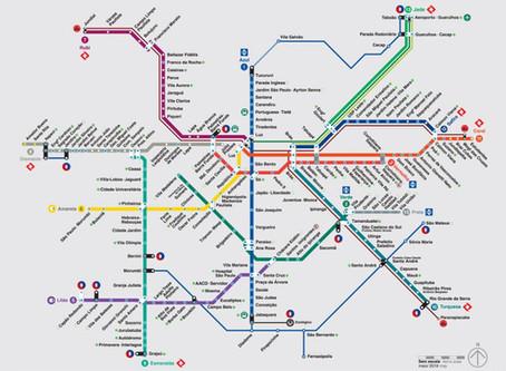 Public Metro System of São Paulo – A guide for the tourist