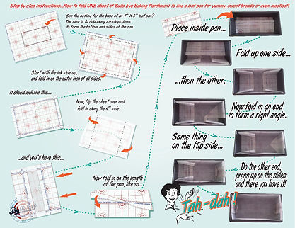 How to line a loaf pan with BullsEye Baking Parchment