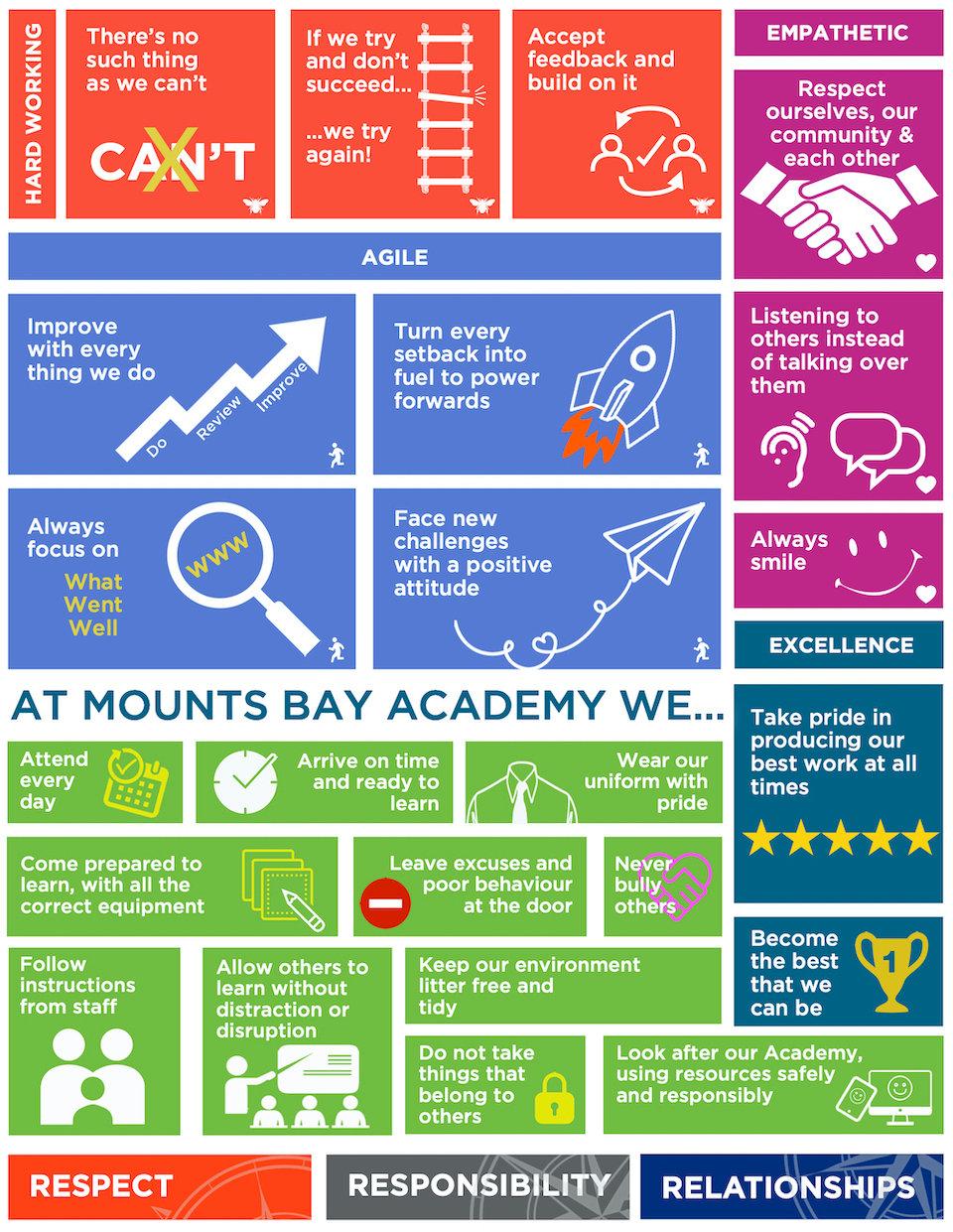 The MBA Way white.jpg