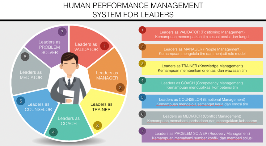 HUMAN PERFORMANCE MANAGEMENT Picture1.pn