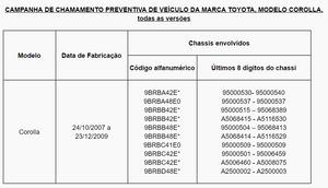 Toyota chama proprietários do modelo Corolla, todas as versões, fabricados entre 2007 e 2009