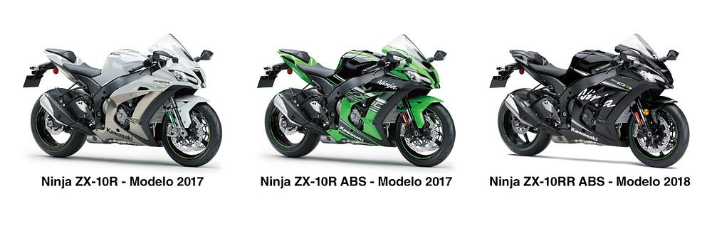 Recall - Kawasaki chama proprietários da Ninja ano 2017 e 2018