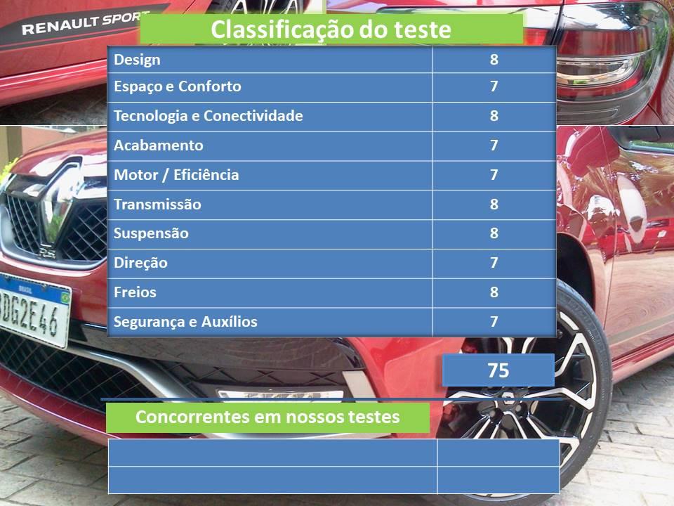 Avaliação: Renault Sandero R.S., o mais honesto pequeno esportivo do Brasil