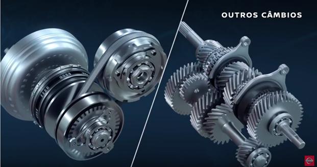 Nissan explica as funcionalidades do câmbio XTRONIC CVT em vídeo didático