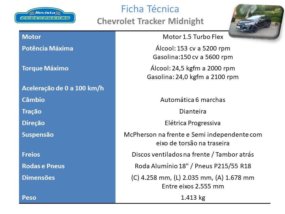 Avaliação: Chevrolet Tracker Midnight, uma versão para quem quer exclusividade e esportividade