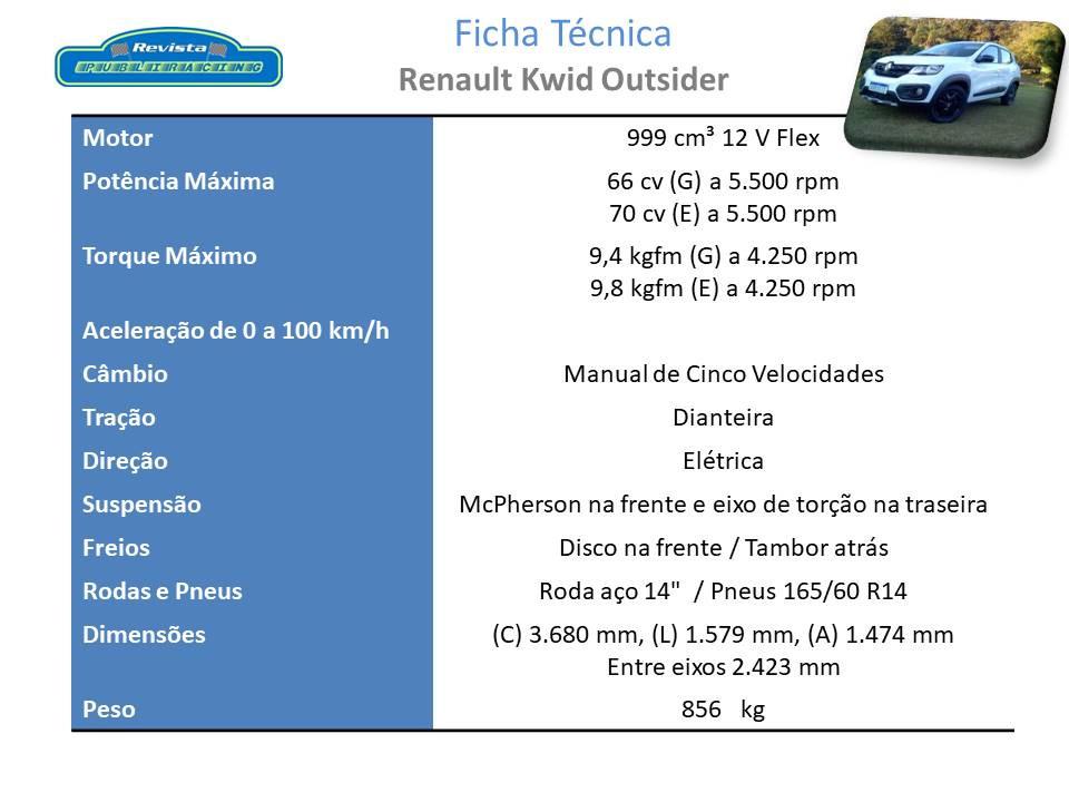 Ficha Técnica - Renault Kwid Outsider