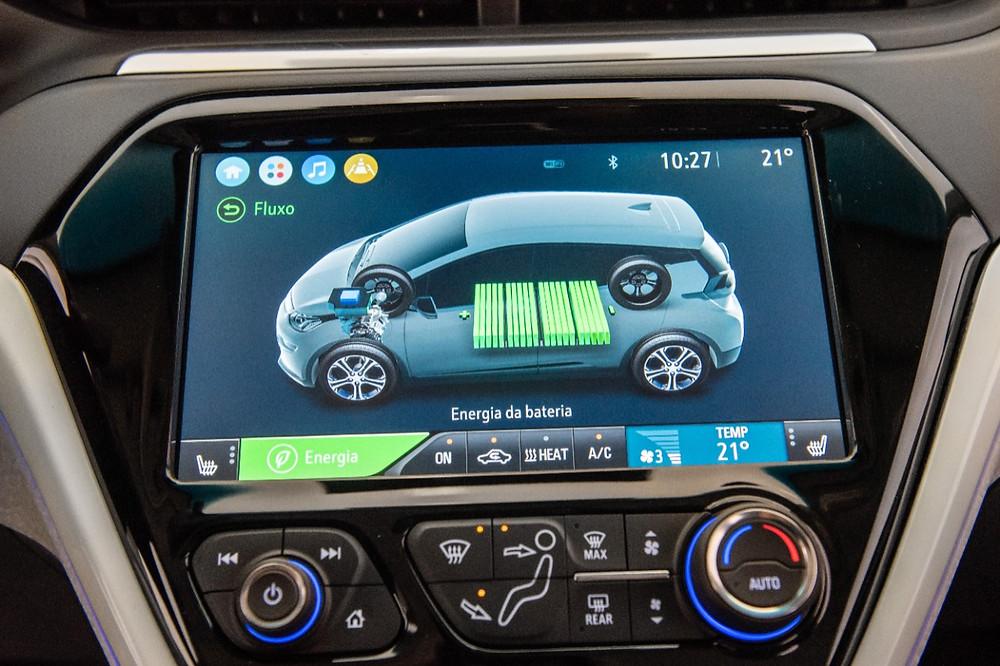 Expressas: GM com plano ambicioso para 20 veículos elétricos até 2023