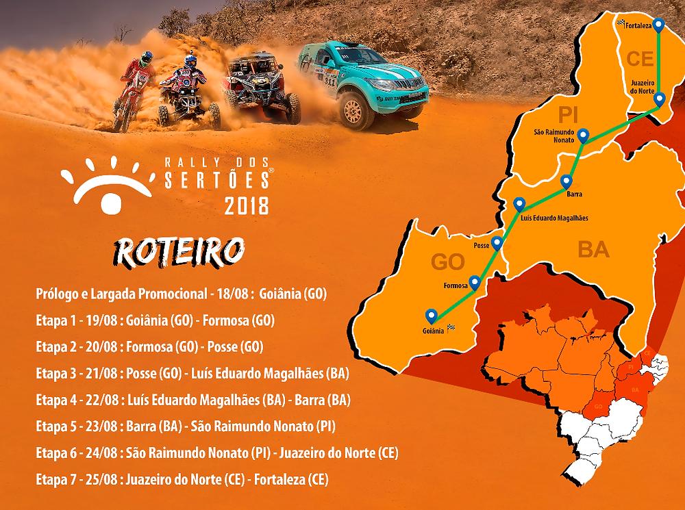 Rally dos Sertões anuncia roteiro passando por quatro estados ao longo de 3.607 quilômetros