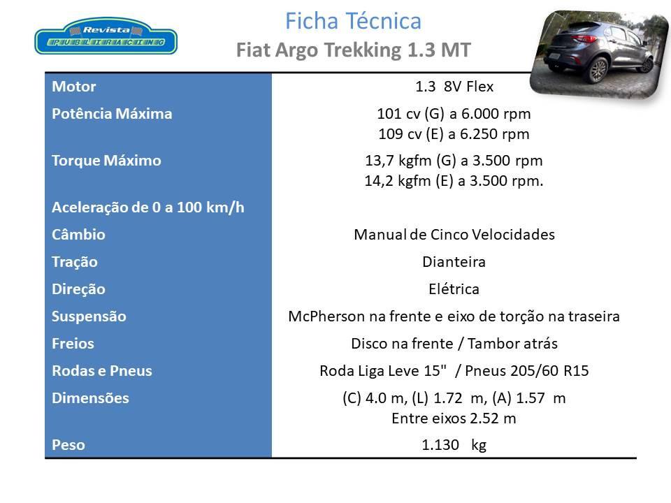 Ficha Técnica do Fiat Argo Trekking 1.3 MT