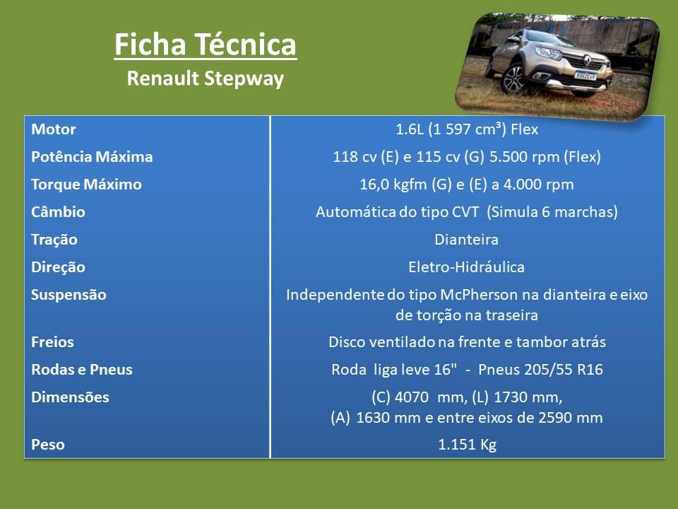 Comparativo: Argo Trekking 1.8, HB20x e Renault Stepway, três semanas com três aventureiros