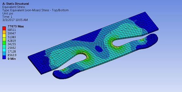 Analysis of laser cut flexure