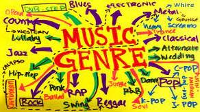 Top five underrated genres