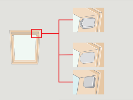 Is your VELUX window an Electric Integra model or has it been converted?