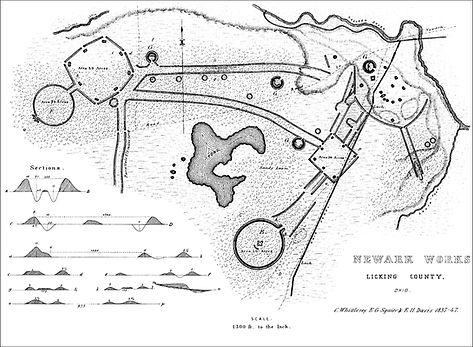 Newark Earthworks Historical Image.jpg