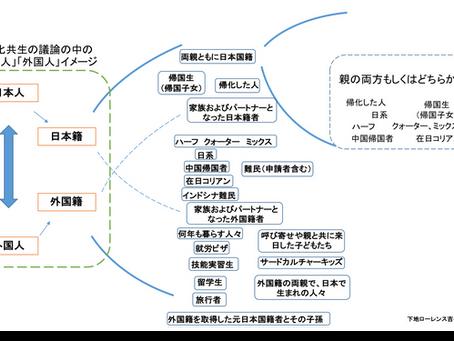【コラム】「日本国籍者」=「日本人」?~「国籍」からみるダイバーシティ